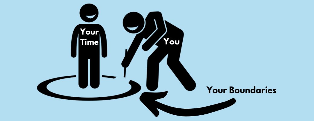 "A person with the label ""You"" drawings a circle on the ground around another person with the label ""Your Time"". The circle has an arrow pointed to it with the label, ""Your Boundaries""."